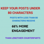 KEEP YOUR POSTS UNDER 80 CHARACTERS